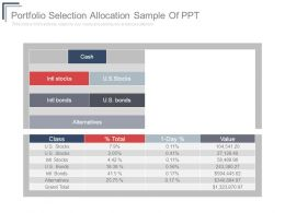 Portfolio Selection Allocation Sample Of Ppt