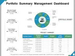 Portfolio Summary Management Dashboard Ppt Powerpoint Presentation File Templates