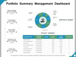 Portfolio Summary Management Dashboard Ppt Powerpoint Presentation File Templates