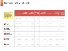 Portfolio Value At Risk Fixed Income Ppt Powerpoint Presentation Icon Deck
