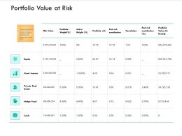 Portfolio Value At Risk Income Ppt Powerpoint Presentation Summary Visuals