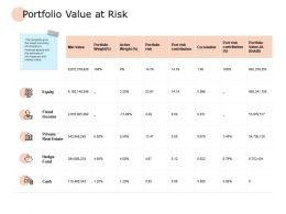 Portfolio Value At Risk Ppt Powerpoint Presentation Outline Show