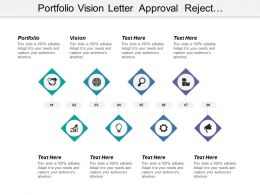Portfolio Vision Letter Approval Reject Development Commissioner