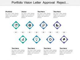 Portfolio Vision Letter Approval Reject Development Commissioner