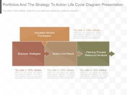 Portfolios And The Strategy To Action Life Cycle Diagram Presentation