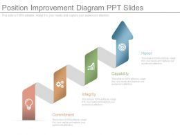 Position Improvement Diagram Ppt Slides