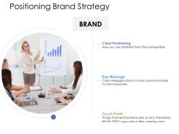 Positioning Brand Strategy Ppt Powerpoint Presentation Inspiration
