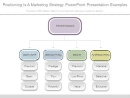 Positioning Is A Marketing Strategy Powerpoint Presentation Examples