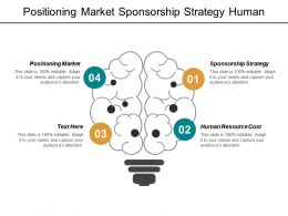 Positioning Market Sponsorship Strategy Human Resource Cost Organizational Vision Cpb
