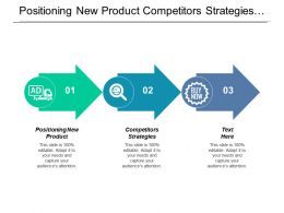 Positioning New Product Competitors Strategies Brand Evaluation Market Segmentation Cpb