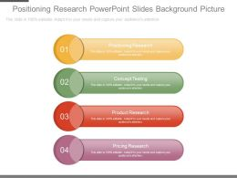 Positioning Research Powerpoint Slides Background Picture