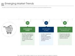 Positioning Retail Brands Emerging Market Trends Ppt Powerpoint Presentation Example