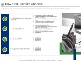 Positioning Retail Brands New Retail Business Checklist Ppt Powerpoint Presentation Icon Picture