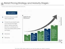 Positioning Retail Brands Retail Pricing Strategy And Maturity Stages Ppt Brochure