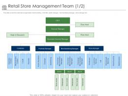 Positioning Retail Brands Retail Store Management Team Ppt Powerpoint Presentation Model Graphics