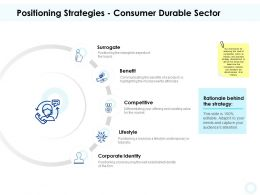Positioning Strategies Consumer Durable Sector Competitive Ppt Powerpoint Slides