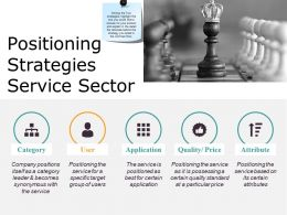 Positioning Strategies Service Sector Powerpoint Images