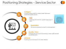 Positioning Strategies Service Sector Presentation Layouts
