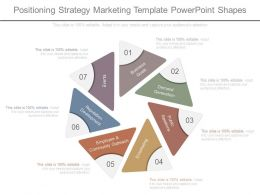 Positioning Strategy Marketing Template Powerpoint Shapes