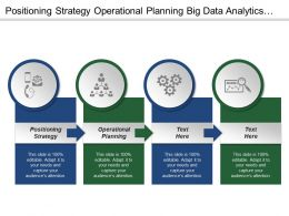 Positioning Strategy Operational Planning Big Data Analytics Visualization