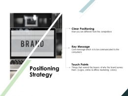 Positioning Strategy Positioning Marketing Ppt Powerpoint Presentation File Rules
