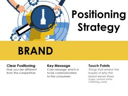 positioning strategy sample of ppt