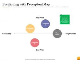 Positioning With Perceptual Map Food Startup Business Ppt Powerpoint Presentation Template