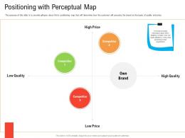 Positioning With Perceptual Map Retail Industry Business Plan For Start Up Ppt Demonstration