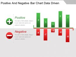 Positive And Negative Bar Chart Data Driven Powerpoint Guide