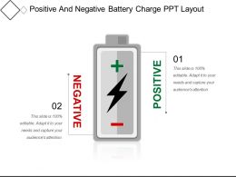 Positive And Negative Battery Charge Ppt Layout