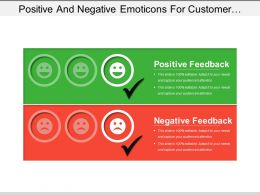 Positive And Negative Emoticons For Customer Satisfaction Example Of Ppt