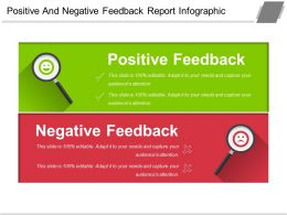 Positive And Negative Feedback Report Infographic Ppt Design