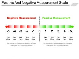 Positive And Negative Measurement Scale Ppt Design Templates