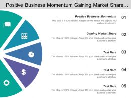 Positive Business Momentum Gaining Market Share Investments Delivering Result