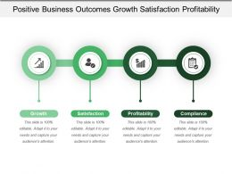Positive Business Outcomes Growth Satisfaction Profitability