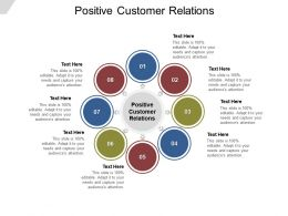 Positive Customer Relations Ppt Powerpoint Presentation Show Demonstration Cpb