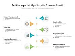 Positive Impact Of Migration With Economic Growth