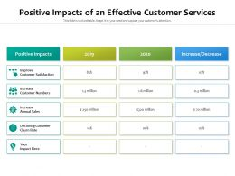 Positive Impacts Of An Effective Customer Services
