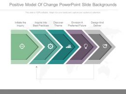 Positive Model Of Change Powerpoint Slide Backgrounds