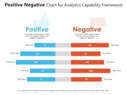 Positive Negative Chart For Analytics Capability Framework Infographic Template