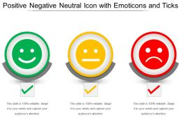 Positive Negative Neutral Icon With Emoticons And Ticks