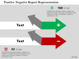 Positive Negative Report Representation Flat Powerpoint Design