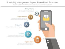 Possibility Management Layout Powerpoint Templates