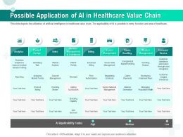 Possible Application Of AI In Healthcare Value ChAIn Ppt File Elements