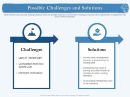 Possible Challenges And Solutions M1872 Ppt Powerpoint Presentation Inspiration