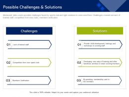 Possible Challenges And Solutions Retain Existing Ppt Powerpoint Presentation Gallery Display