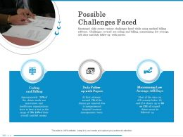 Possible Challenges Faced Duly Follow Ppt Powerpoint Presentation File Slide Portrait