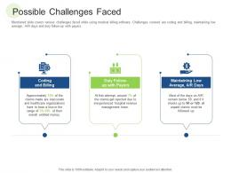 Possible Challenges Faced RCM S W Bid Evaluation Ppt Inspiration Styles
