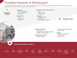 Possible Hazards In Restaurant Ppt Powerpoint Presentation Styles Background Designs