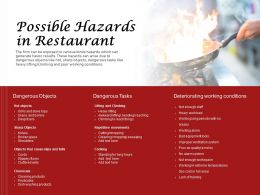 Possible Hazards In Restaurant Ppt Powerpoint Presentation Visual Aids Model